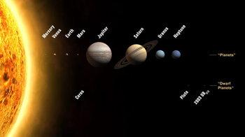 planets.thumb.jpg.db36ff1b474a090780ed7963c37ee7a8.jpg